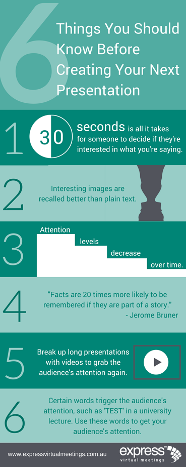 6 things you should know before creating your next presentation .png